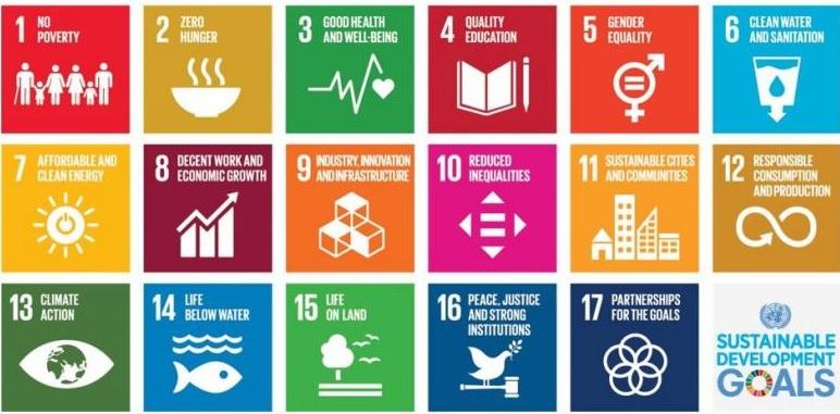 Alcanzando los Objetivos de Desarrollo Sostenible a través de la Acción Climática