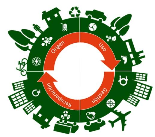 La economía circular es crucial para la protección del clima – Patricia Espinosa